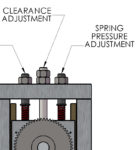 Adjusting clearance and pressure on horizontal flow wrappers_Greener Corporation
